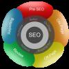 Thumbnail image for SEO for Dummies: 10 Basics of WordPress Search Engine Optimization