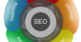 Thumbnail image for SEO for Dummies: 10 Basics of WordPress Search Engine Optimization